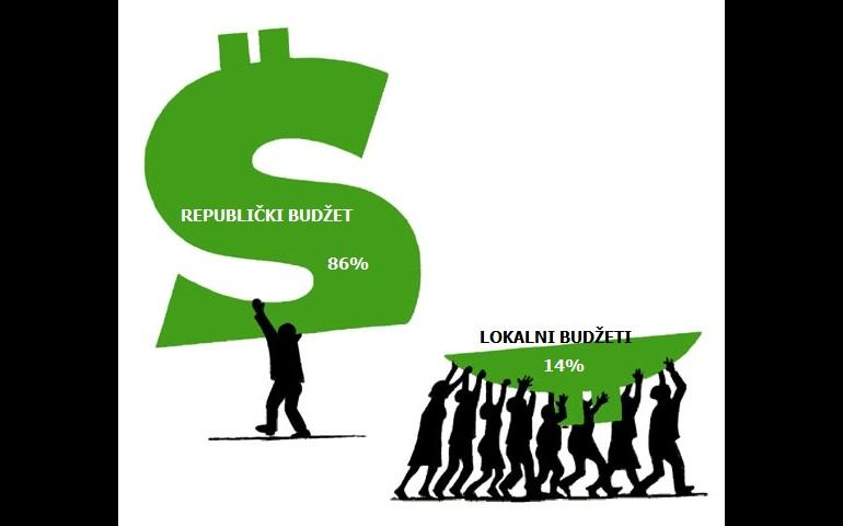 Zašto nacrt novog Zakona o finansiranju lokalnih samouprava nije dobar za građane Srbije?