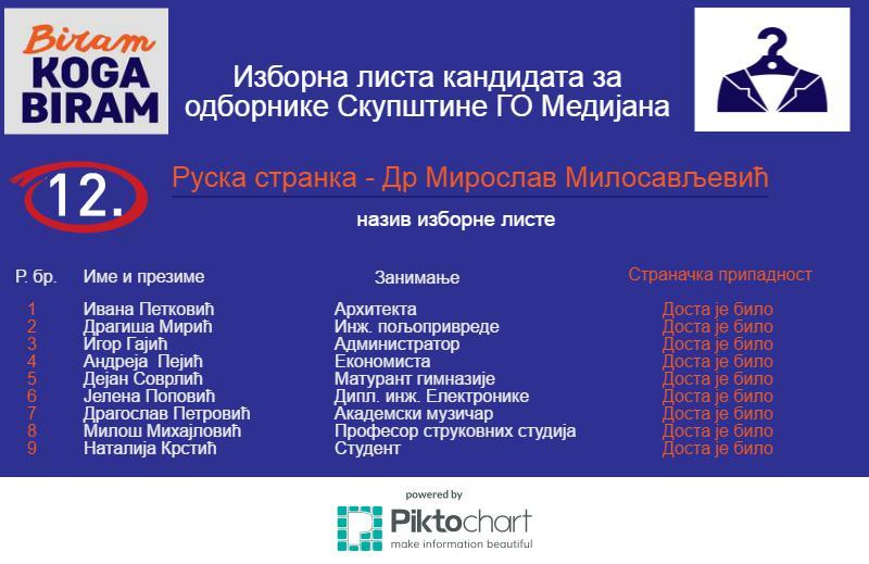 12-Medijana