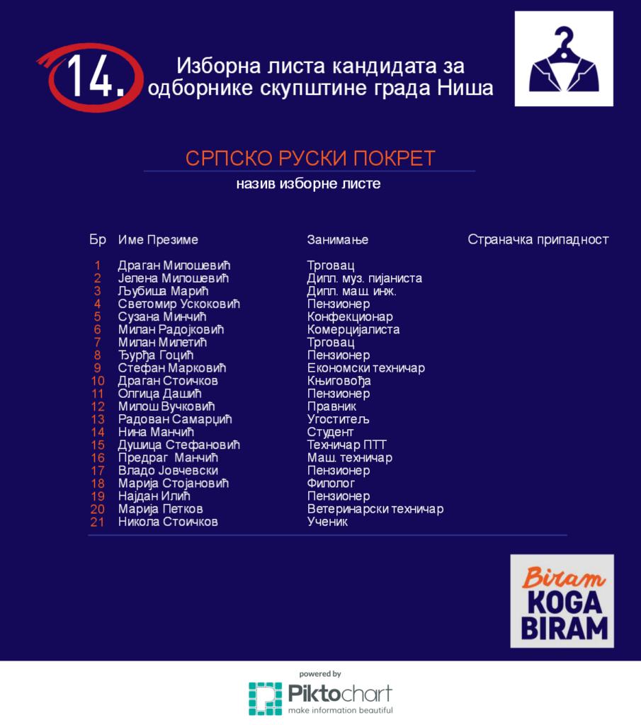 srpsko-ruski