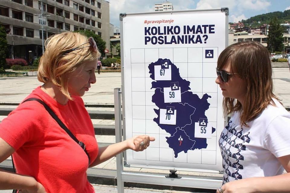 Da li su Novi Beograd i Zemun delovi Beograda?